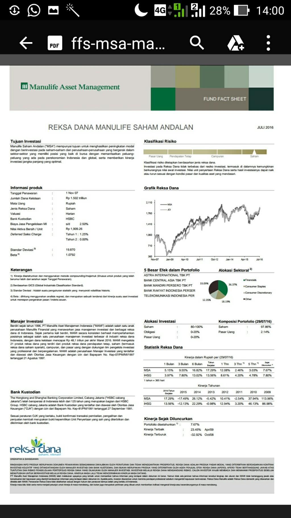 fund fact sheet investasi reksadana