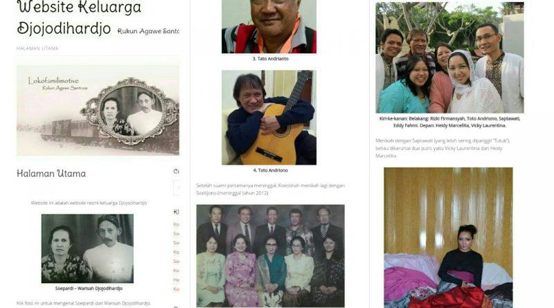 website keluarga