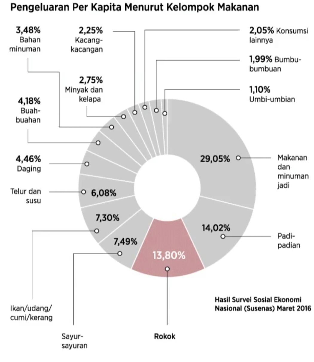Perilaku konsumen Indonesia