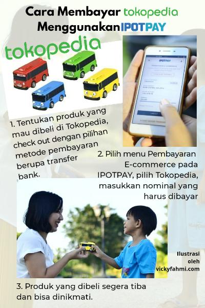 cara menggunakan IPOTPAY, platform dari IPOT