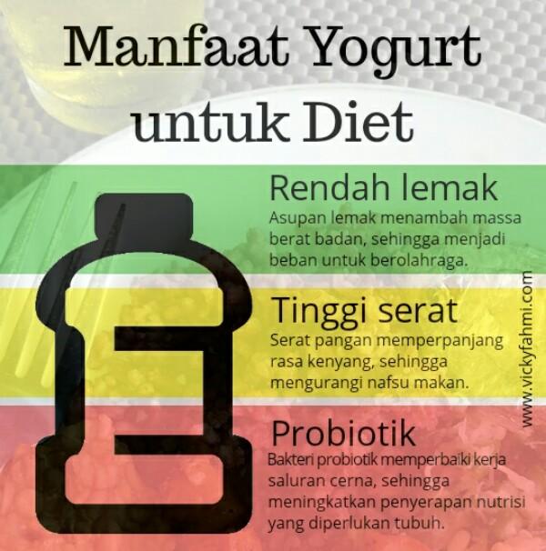 manfaat yogurt untuk diet